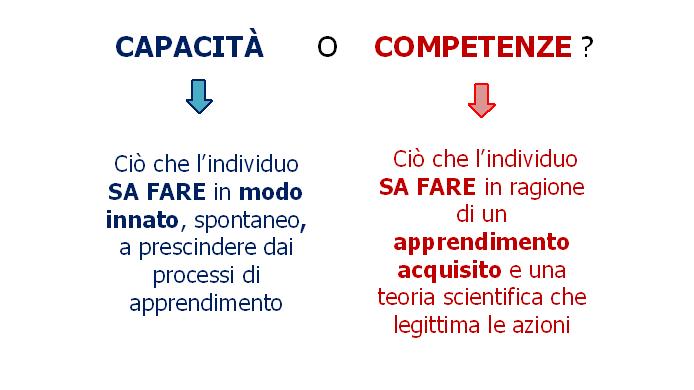 capacità o competenze: le differenze