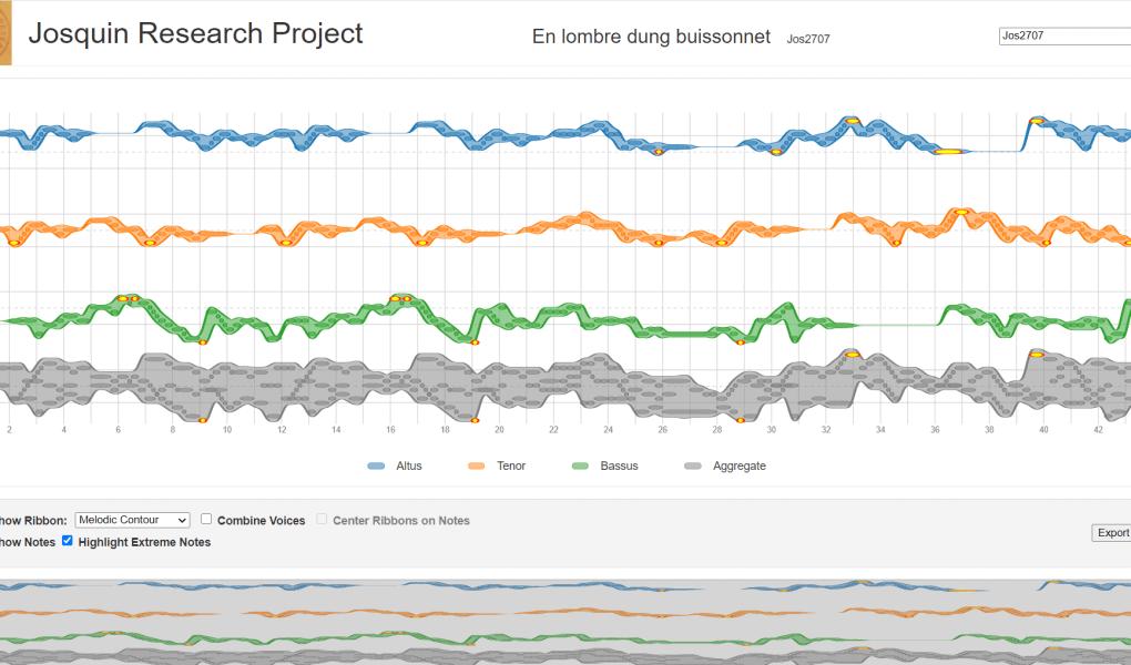 musica rinascimentale e big data
