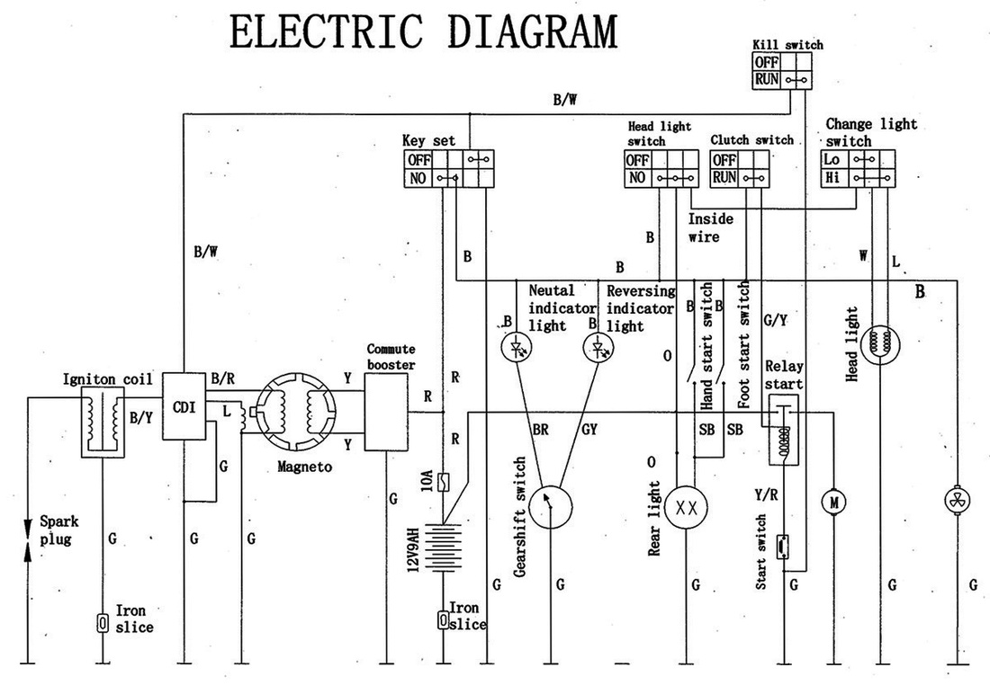 fancy scooter 49cc wiring diagram wiring diagram