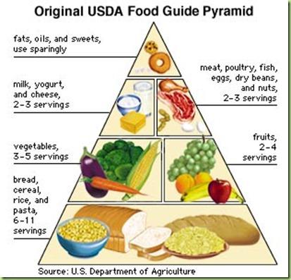photograph about Keto Food Pyramid Printable named Keto Food plan :