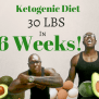 Ketogenic Diet Weight Loss Results I Lost 30lbs In 6