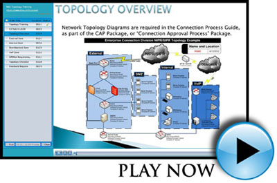 process diagram template powerpoint banshee wiring help disa - nipr-sipr topology requirements