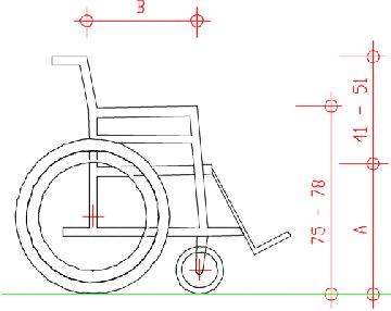 BARRIERE ARCHITETTONICHE SEDIA A ROTELLE  Disabilicom