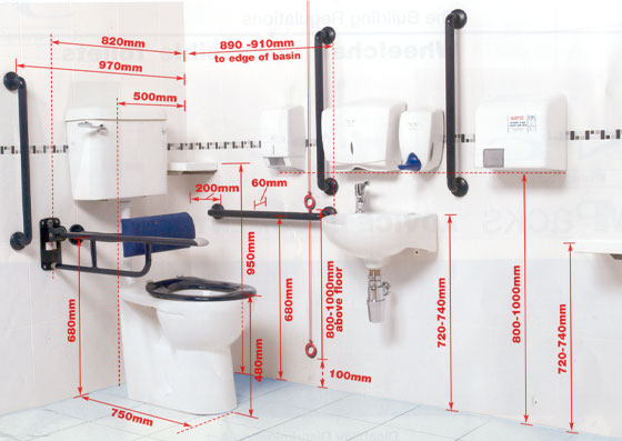 Highlighting Parts of Document M  Disabled Toilets for Bed and Breakfasts