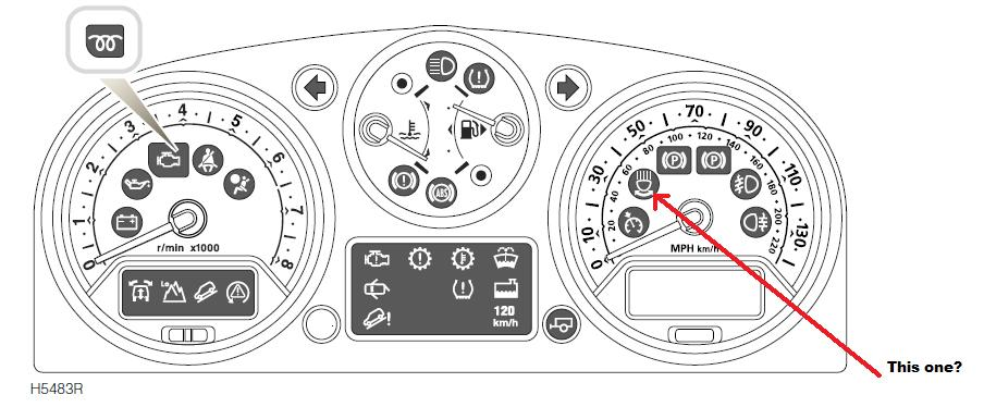 Land Rover Discovery 3 Battery Warning Light