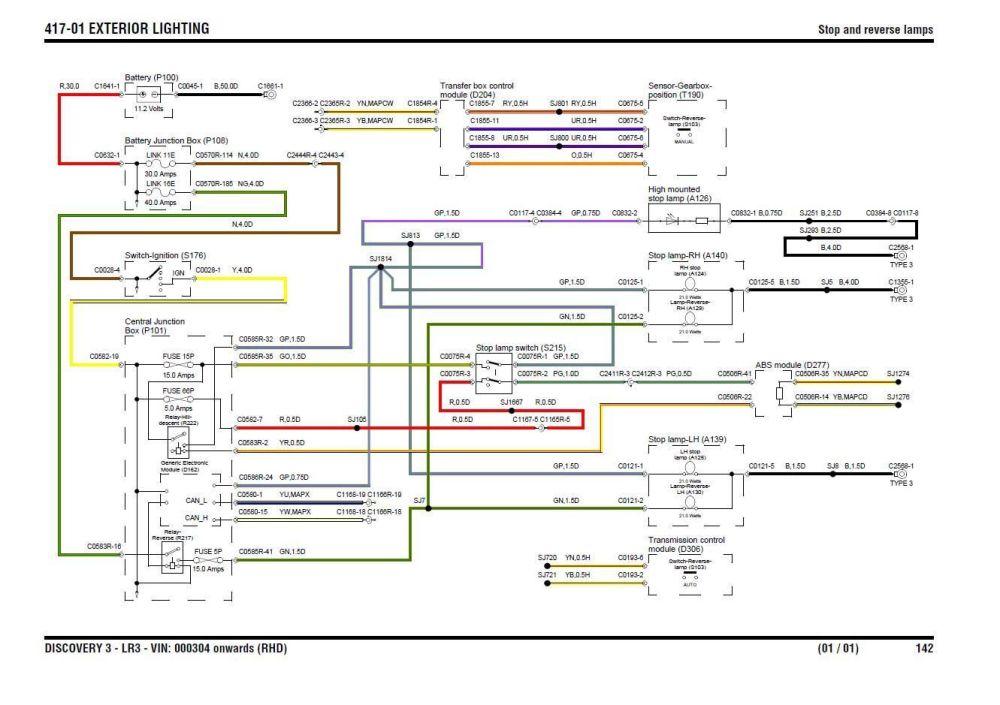 medium resolution of wiring diagram land rover discovery 3 wiring diagram details land rover discovery 300tdi wiring diagram discovery