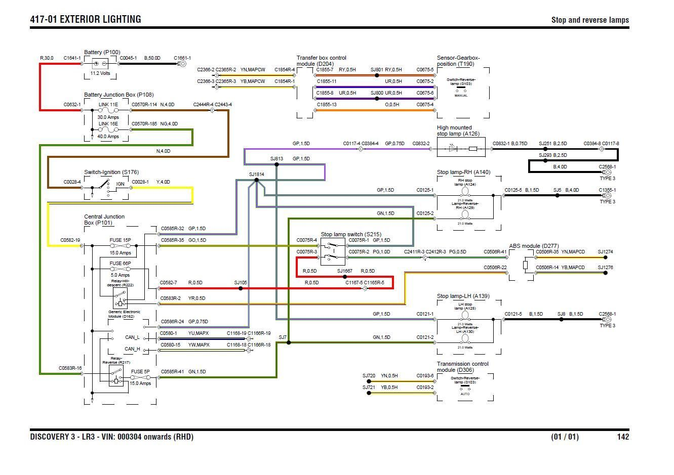 hight resolution of wiring diagram land rover discovery 3 wiring diagram details land rover discovery 300tdi wiring diagram discovery