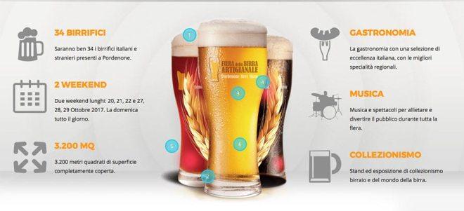 hero Fiera della Birra Artigianale   Pordenone Beer Show, 20   21   22   27   28   29 OTTOBRE 2017