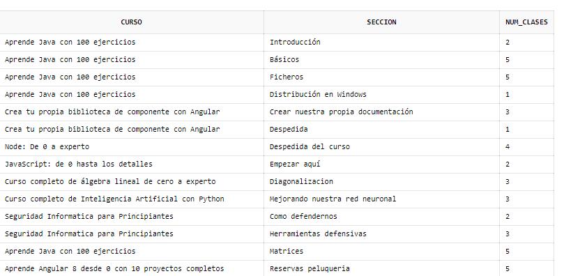 GROUP BY en Oracle SQL   Disco Duro de Roer