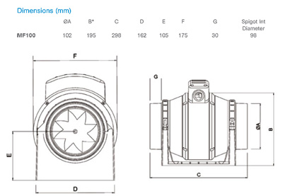 Manrose Extractor Fan With Timer Wiring Diagram