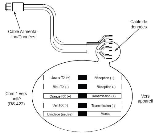 garmin gps 152 wiring diagram