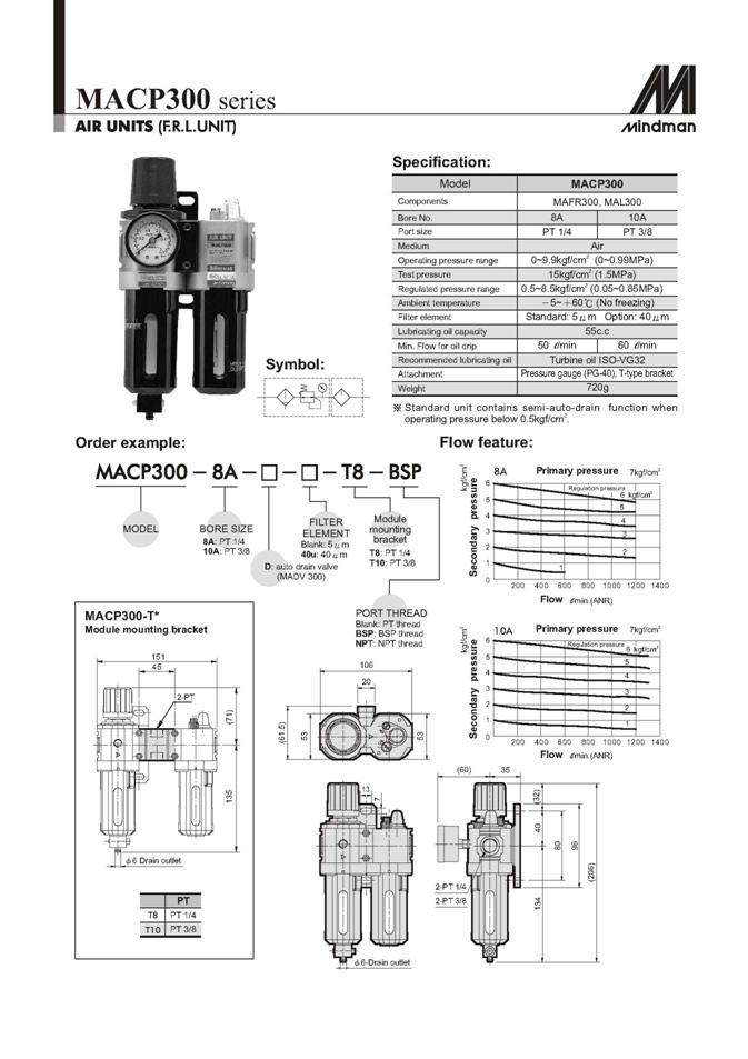 Mindman MACP300-10A, Filter, Regulator, Lubricator, 3/8