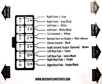 pac oem 1 wiring diagram