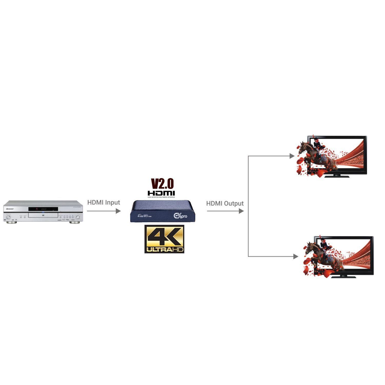 2 Port 4k 2k P P 3d Hdmi Splitter 1 Input 2 Output