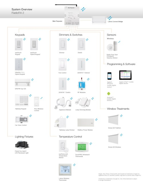 small resolution of radio ra 2 discount save up to 40 shop todaydiscount dimmers lutron radiora 2 wiring diagram