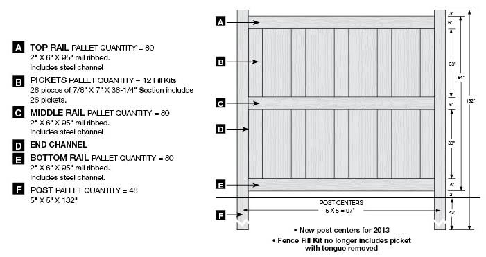 Galveston Certagrain Texture Arbor Blend Vinyl Fence by