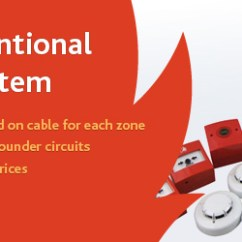 Conventional Fire Alarm Panel Wiring Diagram Residential Electric Meter System Schematic What Is Commercial Panels Images Of