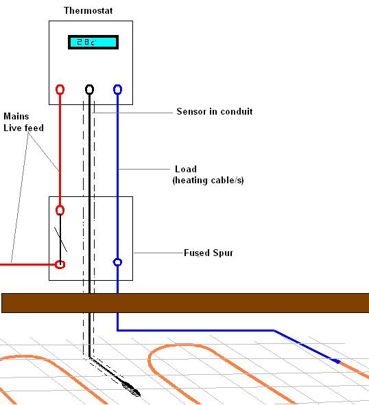 Wiring Instructions For Underfloor Heating On Wiring Images Free