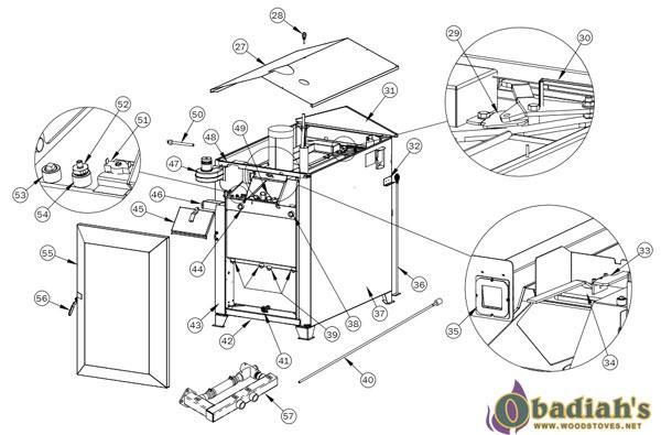 Pro Fab Empyre Elite XT 200 Outdoor Boiler at Obadiah's
