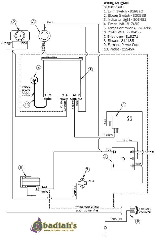 Empyre_Elite_XT_Wiring?resize=500%2C759 stove switch wiring diagrams wiring diagram  at n-0.co