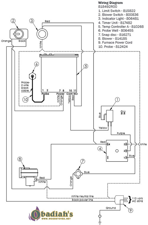 how to draw electrical wiring diagrams diagram for switch with pilot light pro fab empyre elite xt 200 outdoor boiler at obadiah's woodstoves.