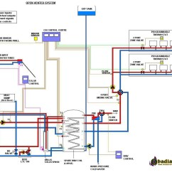 Wiring Diagram Heating Systems For Fog Lights Without Relay Econoburn Indoor Wood Boiler At Obadiah 39s Woodstoves