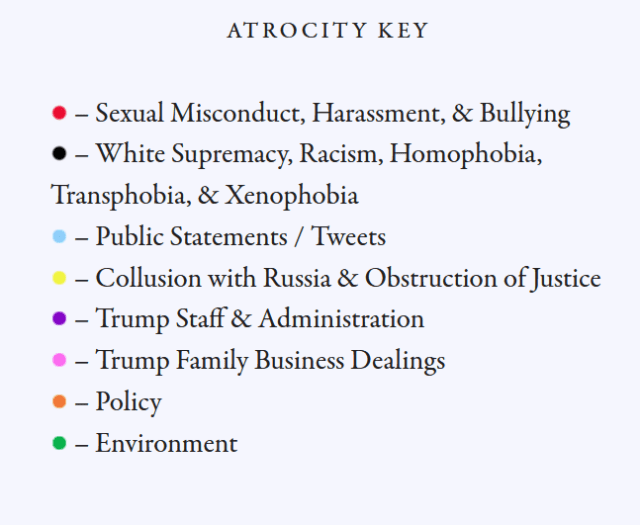 Atrocity Key