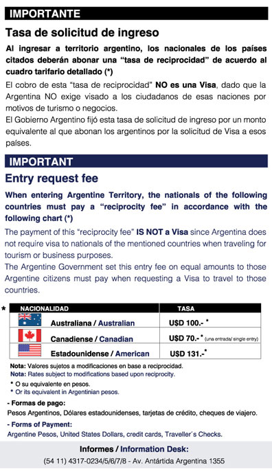 Argentina to begin charging entrance fee