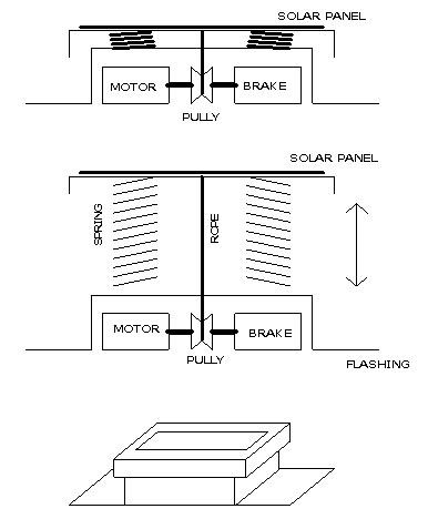 Battery Motion Sensor Battery Temperature Sensor Wiring