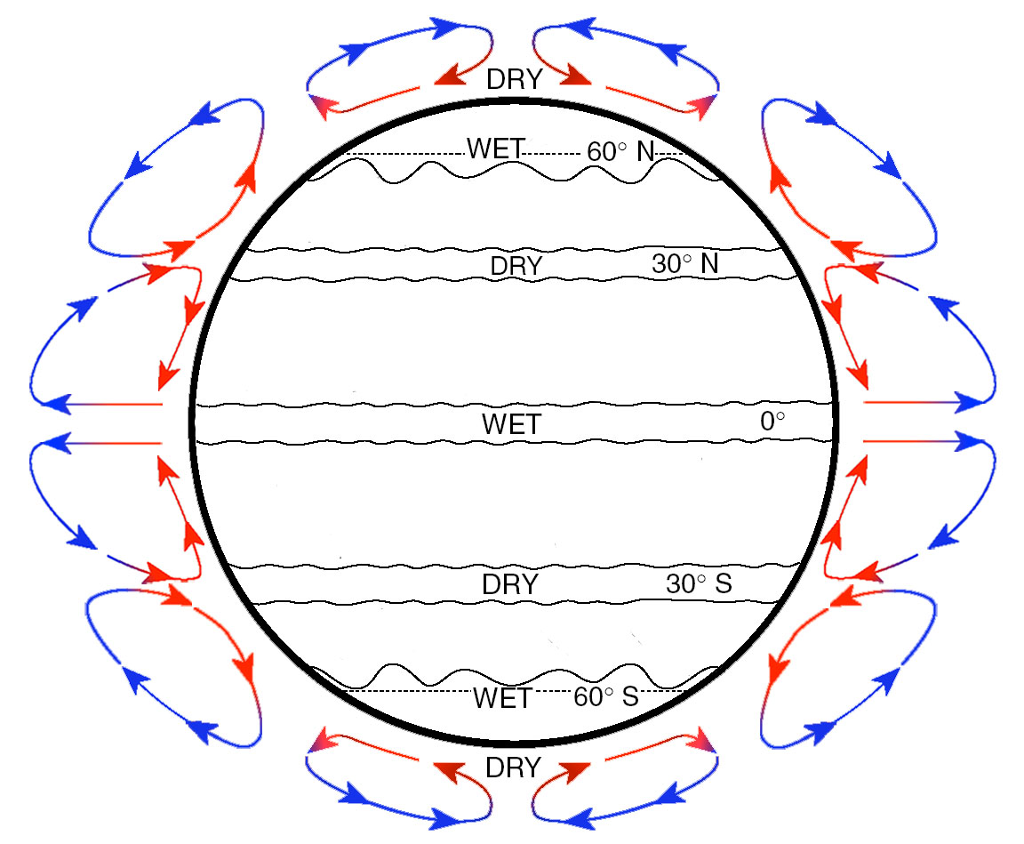 global wind patterns diagram sloan toilet flush valve worksheet grass fedjp
