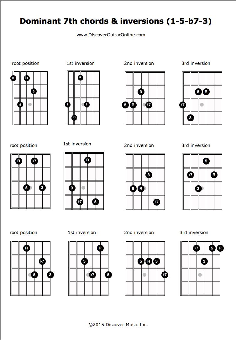 3 String Guitar Chord Chart