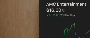 An image of the robinhood app showing the AMC stock chart
