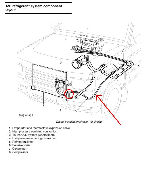 1995 range rover fuse box diagram