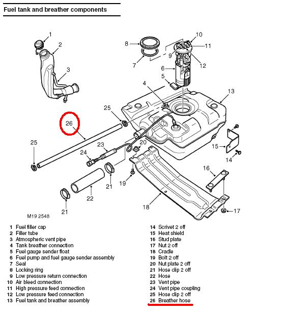 land rover discovery 2 td5 wiring diagram 12n 12s nissan xterra fuel filter removal | get free image about
