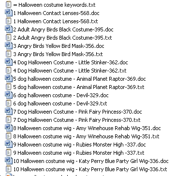 Halloween Costumes PLR Article Pack 1