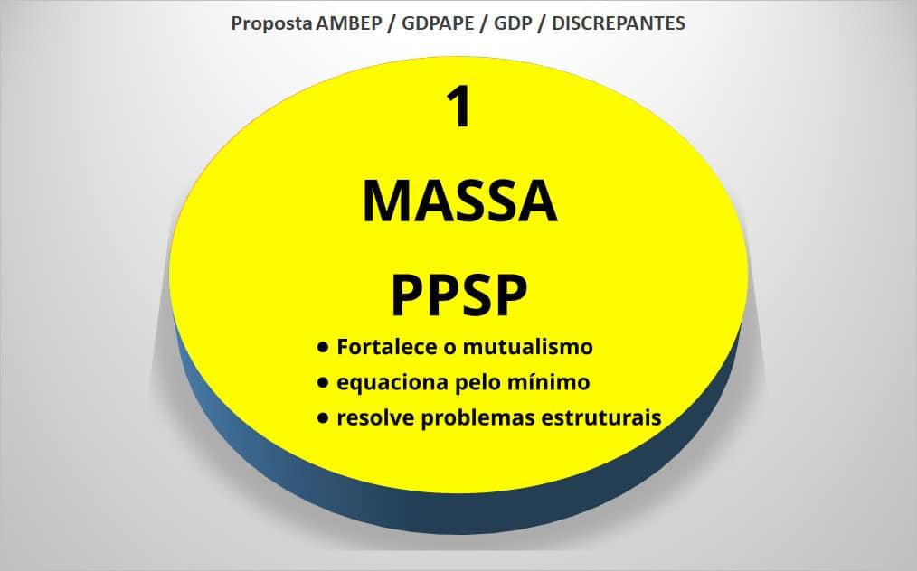 GDPAPE apresenta no Fórum proposta de consenso com AMBEP, GDP e Discrepantes. Reunião em 24/09/2018 para consolidação de proposta