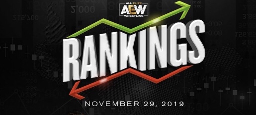 New AEW #1 Contender 11/29/19 | News