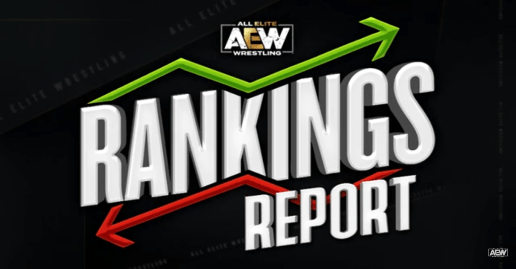 AEW Rankings & Report Posted | 3/25/20