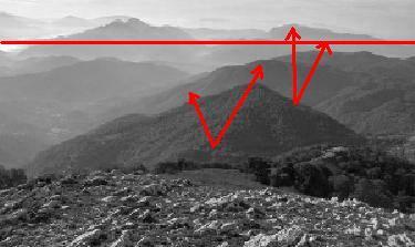 Come disegnare le montagne in un paesaggio prospettiva  Disegno  Pittura
