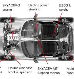 mazda mx 5 miata 4th generation sports cars diseno art2016 mazda mx 5 miata [ 1600 x 1161 Pixel ]
