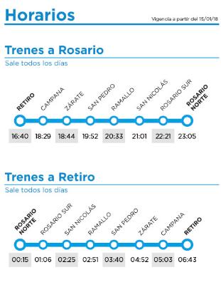 Tren Buenos Aires - Rosario: horarios