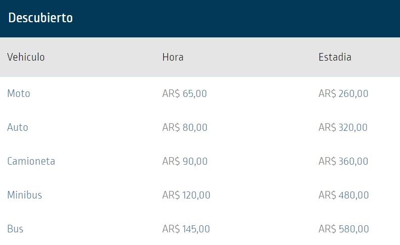 Precio estacionamiento Primer piso del Aeropuerto de Comodoro Rivadavia