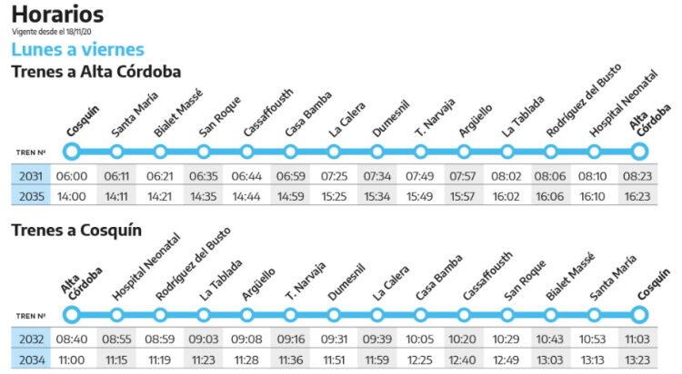 Tren de las Sierras horarios