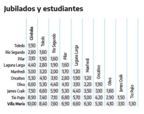 Trenes en Argentina