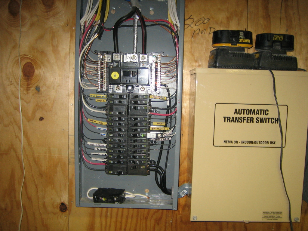 200 Amp Panel Wiring Diagram Http Wwwjustanswercom Electrical