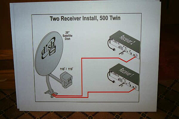 Wiring Diagrams Dish Network Receiver Website Of Mofinaif