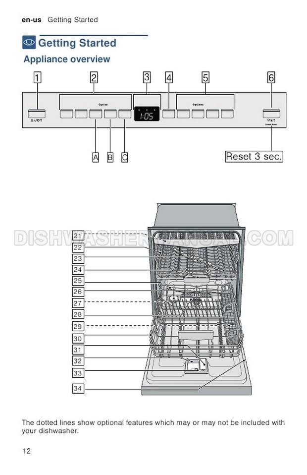 Bosch SHPM65Z55N Top Control Dishwashing Machine Operating