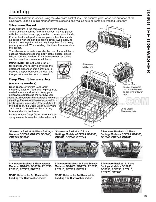 GE PDP715SYNFS Top Control Dishwasher Owner's Manual