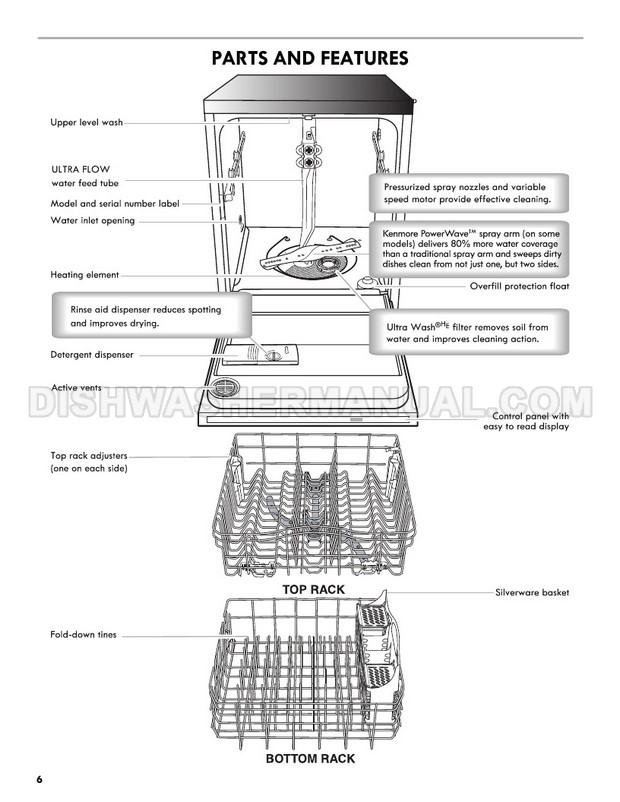 Kenmore 13479 Dishwasher Use & Care Guide