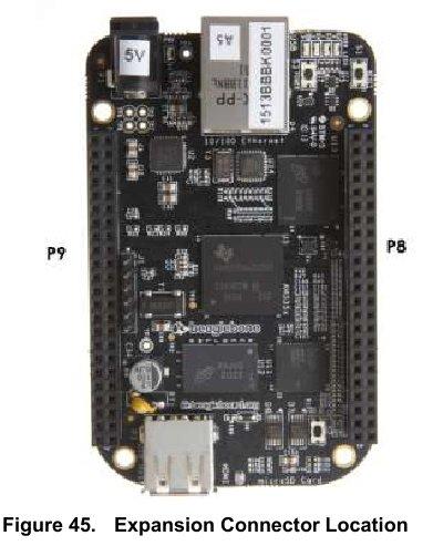 beaglebone black P8/P9 connectors